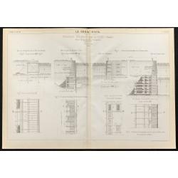 1884 - Travaux du port de...
