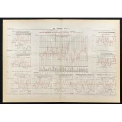 1884 - Mortalité typhoïde à...