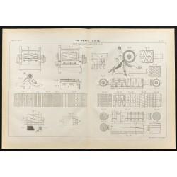 1884 - Façonnage des tissus