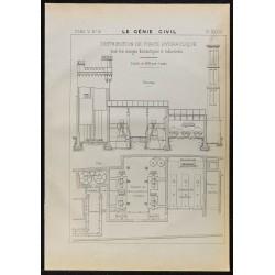 1884 - Distribution de...