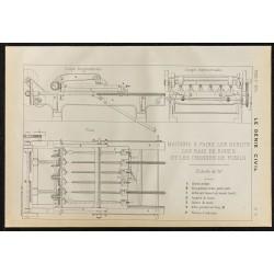 1884 - Machine à faire les...
