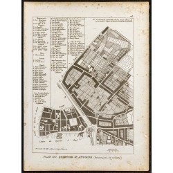 Quartier St Antoine (Faubourg)