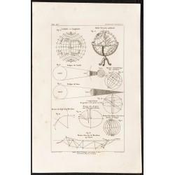 1862 - Astronomie et...