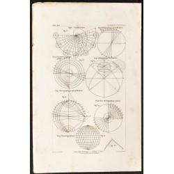 1862 - Projections du globe