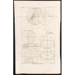 1862 - Projection de Ptolémée
