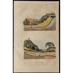 1839 - Puits artésiens