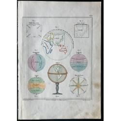 1850 - Enseignement de...