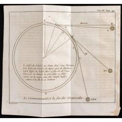1743 - Cycle du Soleil -...