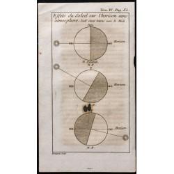 1743 - Soleil et Horizon