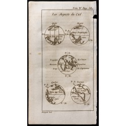 1743 - Les aspects du ciel
