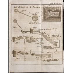 1743 - Les routes de la...