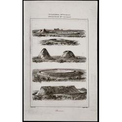 1842 - Barrows (Tumulus)