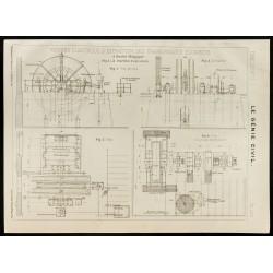 1909 - Belgique, plan...
