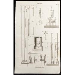 1852 - Dilatation des gaz -...