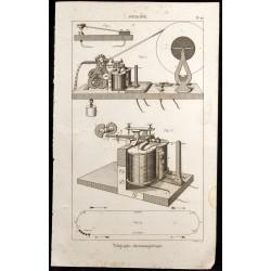 1852 - Vue d'un télégraphe...