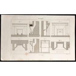 1852 - Chauffage -...