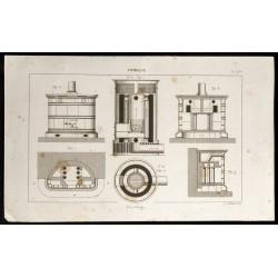 1852 - Chauffage et...