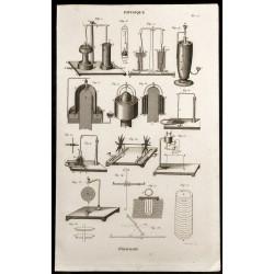 1852 - Électricité -...