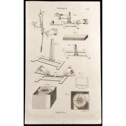 1852 - Magnétisme -...