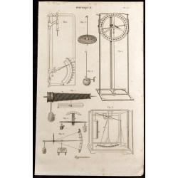 1852 - Hygromètre - Physique
