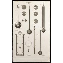 1852 - Vue de pendules -...