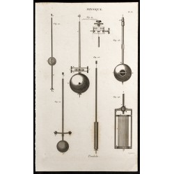 1852 - Pendules - Physique