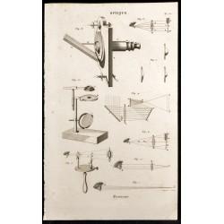 1852 - Microscope - Optique