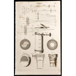 1852 - Micromètre - Optique