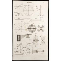 1852 - Astronomie -...