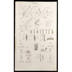 1852 - Lentilles - Optique