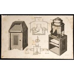 1852 - Habitacle - Navigation