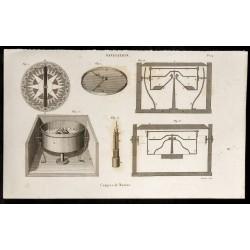 1852 - Vue de compas de...