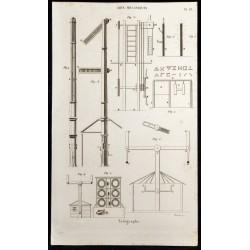 1852 - Télégraphe aérien -...
