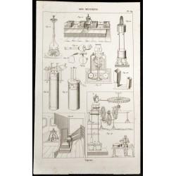 1852 - Énergie de la vapeur...