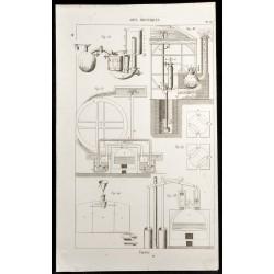 1852 - Plan de machine à...