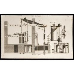1852 - Plan d'une machine à...