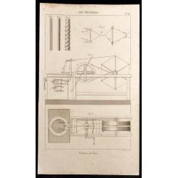 1852 - Filatures de Soie -...