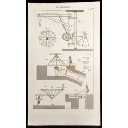 1852 - Roue tirée par un...