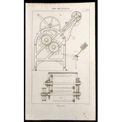 1852 - Filatures -...