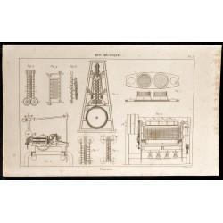 1852 - Filatures - Outils -...