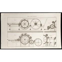 1852 - Belles machines à...