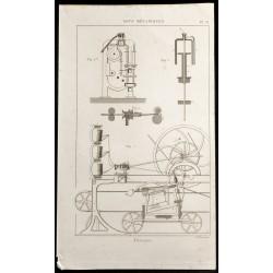 1852 - Industrie de la...