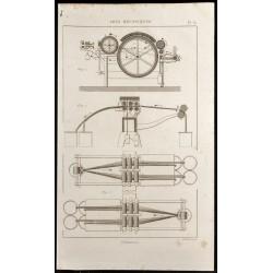 1852 - Technologie de la...