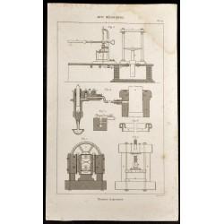 1852 - Presses à presser -...
