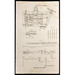 1852 - Fabrication des...