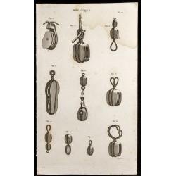 1852 - Poulies - Mécanique