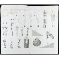 1852 - Poids et poulies -...