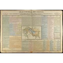 1837 - Histoire des Perses,...