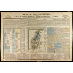 1837 - Histoire du Danemark...