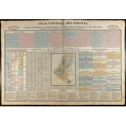 1837 - Histoire de la...